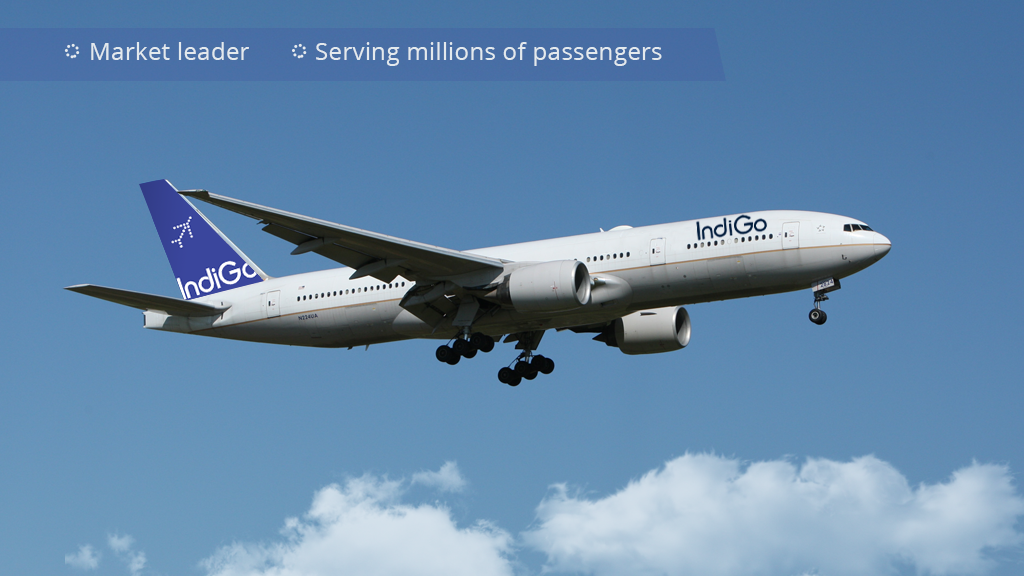 Indigo Airlines Advertising