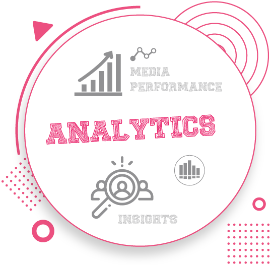 Media performance analytics and insights
