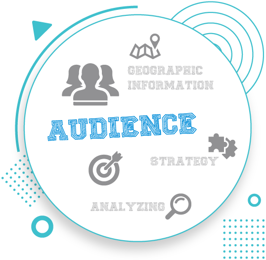 audience development strategies