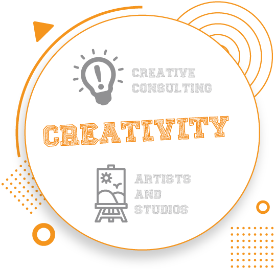 creative advertising agency with planning & strategy