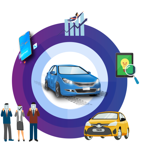 Automotive digital marketing agencies